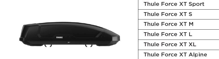box tetto auto thule classe force