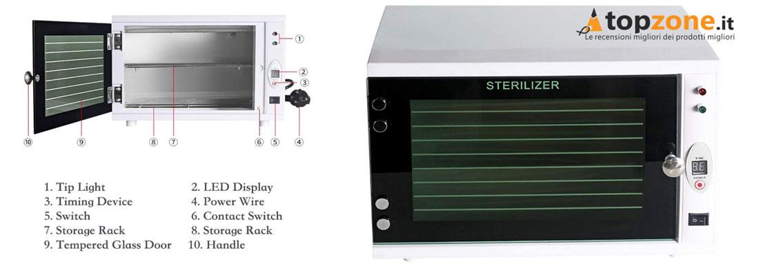 Sterilizzatore Wonepic Elettrica UV